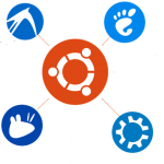 Progetti derivati da Ubuntu.