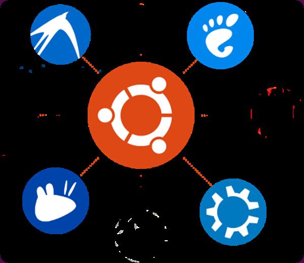 ubuntu e derivate