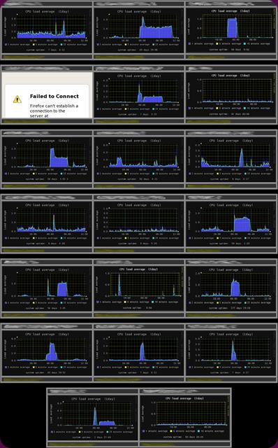 monitorix-multihost