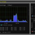 Verifica lo stato di salute del tuo PC con Monitorix.