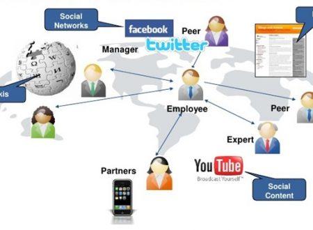 Software Sociale un termine che sottolinea la dimensione di interazione sociale sviluppata in rete.