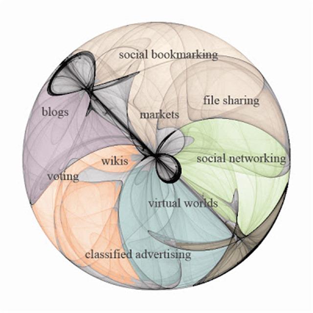 social_software2